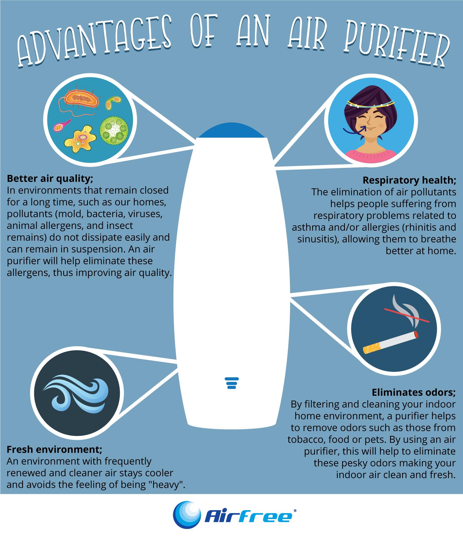 Advantages of Air Purifier
