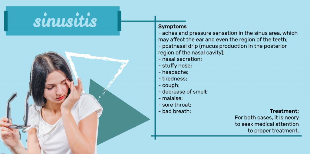 Learn more about symptoms and treatments for sinusitis